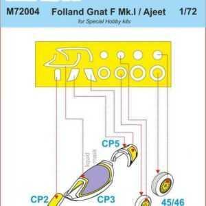 Folland Gnat/Ajeet Mask