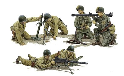 US Army Support Weapon Teams